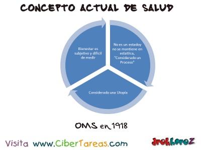 Concepto Actual de Salud por la OMS_Ciencias de la Salud_1