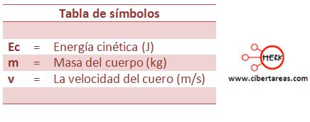 energia cinetica tabla simbolos