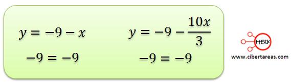 metodo algebraico de igualacion 4