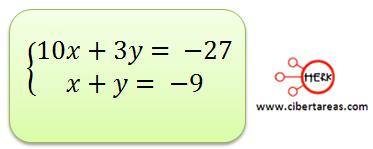 metodo algebraico de igualacion