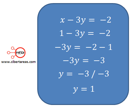 metodo algebraico de suma y resta 3