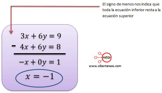 metodo algebraico de suma y resta 8