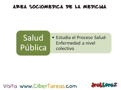 Area Sociomedica de la Medicina_Ciencias de la Salud