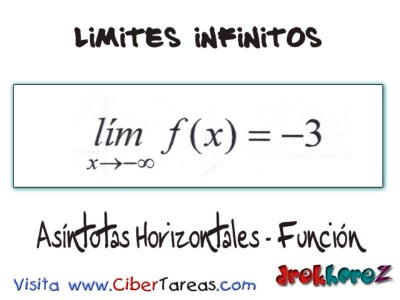 Asindotas Horizontales Funcion_Limites Infinitos-Calculo Diferencial