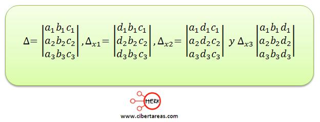 Ecuaciones simultaneas de tres por tres con solución o sin solución 5
