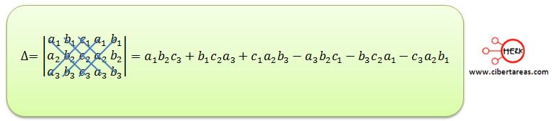 Ecuaciones simultaneas de tres por tres con solución o sin solución 6