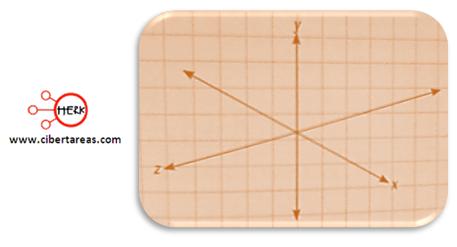 Sistemas de ecuaciones simultaneas de tres ecuaciones con tres incógnitas 2