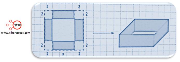 ecuaciones de primer grado ejemplo