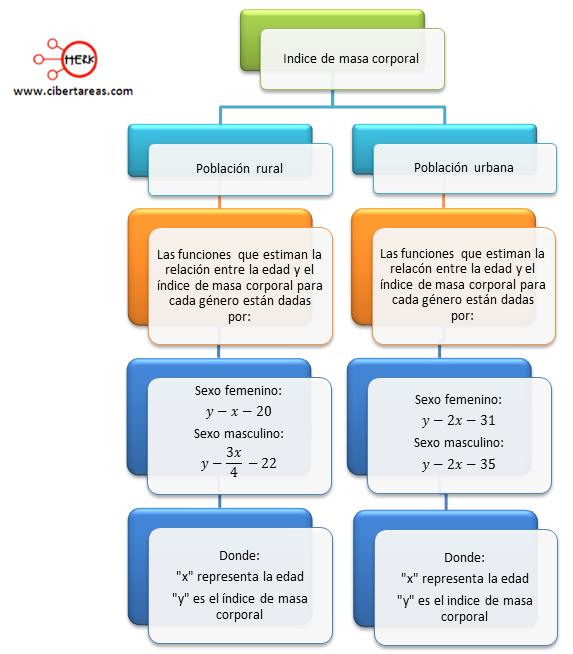 interpretacion grafica de un sistema de ecuaciones lineales