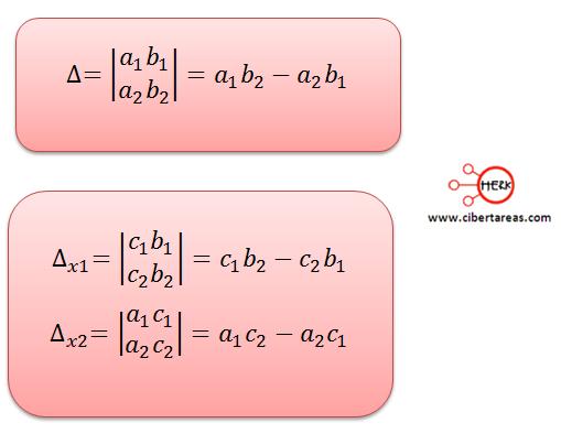 metodo algebraico de determinantes 3