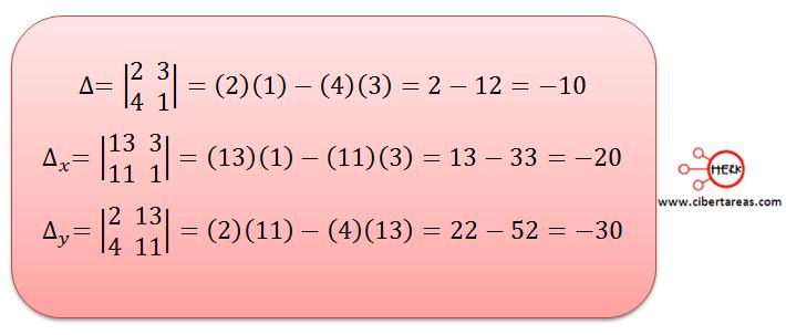 metodo algebraico de determinantes 6
