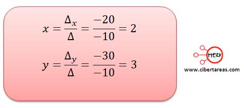 metodo algebraico de determinantes 7