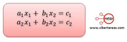 metodo algebraico de determinantes