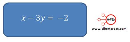 metodo algebraico de sustitucion 1