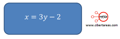 metodo algebraico de sustitucion 2