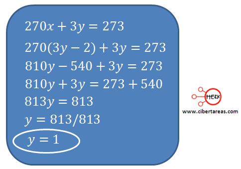 metodo algebraico de sustitucion 3