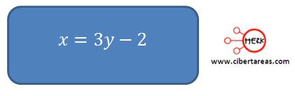 metodo algebraico de sustitucion 4