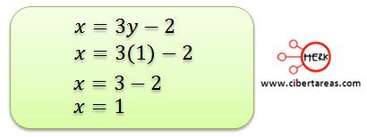 metodo algebraico de sustitucion 5