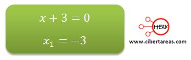 metodo algebraico por factorizacion 3