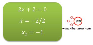 metodo algebraico por factorizacion 4