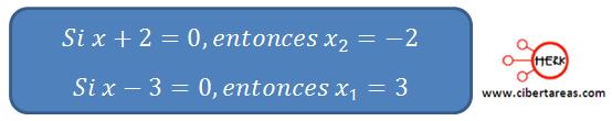 metodo grafico de solucion de ecuaciones de segundo grado 8