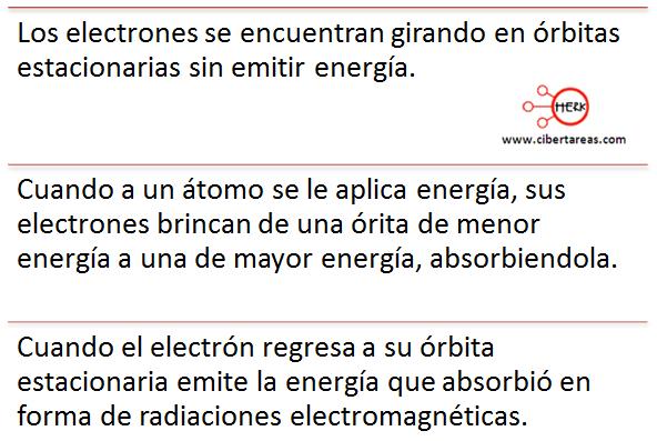 teoria del numero cuantico de bohr