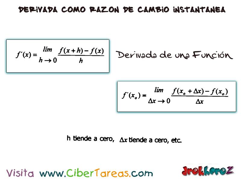 Derivada como Razón de Cambio Instantánea – Calculo Diferencial ...