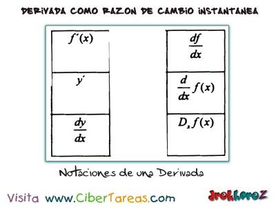 Notaciones de una Derivada como Razon de Cambio Instantanea-Calculo Diferencial