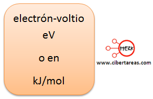 electron voltio