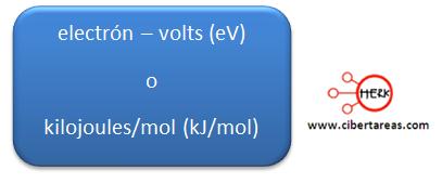 electron-volts kilojoules-mol