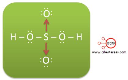 enlace covalente coordinado ejemplo