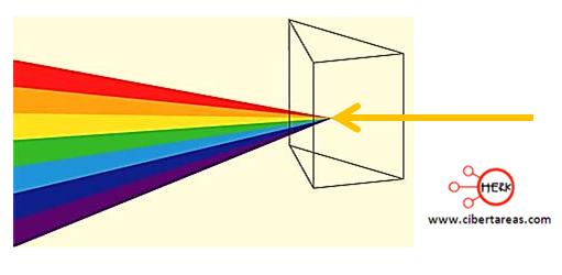 espectro de luz prisma