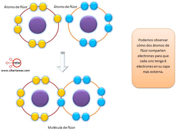 estructura de lewis para compuestos covalentes