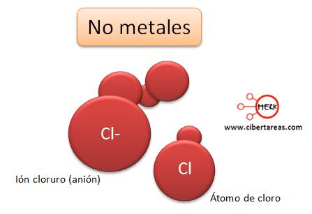 estructura elementos no metales