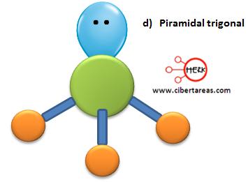 estructura quimica de los esteroides suprarrenales