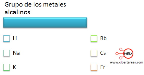 grupo metales alcalinos