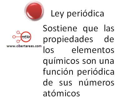 Grupo y periodo de la tabla peridica qumica 1 cibertareas con esta ley se ha organizado a los elementos qumicos por su nmero atmico en grupos y periodos mapa conceptual tabla periodica urtaz Choice Image
