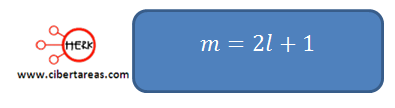 numero cuantico magnetico