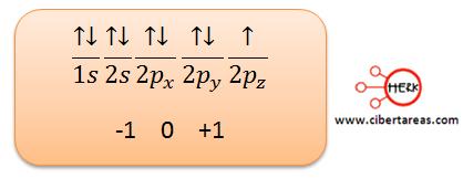 orbitales atomicos electron diferencial