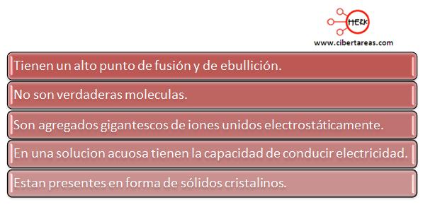 propiedades de los compuestos ionicos