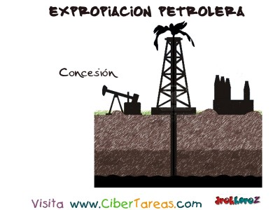 Concesion - Expropiacion Petrolera