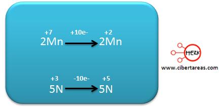 Ejemplo metodo de oxido reduccion quimica 16