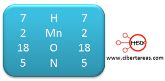 Ejemplo metodo de oxido reduccion quimica 19