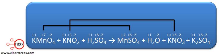 Ejemplo metodo de oxido reduccion quimica 2