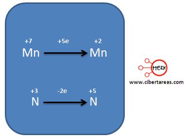 Ejemplo metodo de oxido reduccion quimica 5