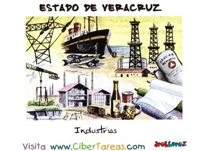 Industrias - Estado de Veracruz