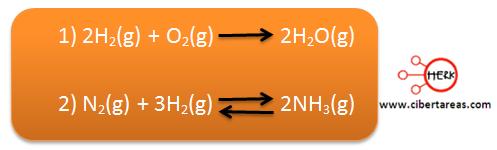 balanceo equaciones quimicas ejemplo 1