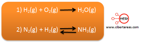 balanceo equaciones quimicas ejemplo