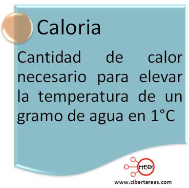 caloria quimica mapa conceptual definicion