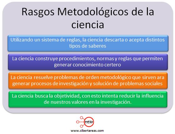 compromisos metodologicos etica y valores mapa conceptual